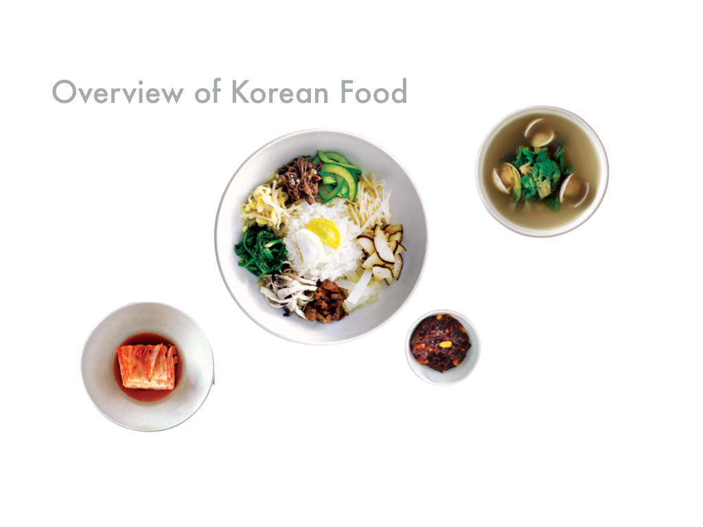 Overview of Korean Food